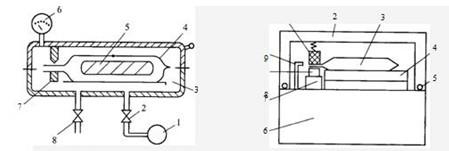 熟食双室真空包装机平面设计图