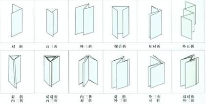 说明书折纸机折纸类型